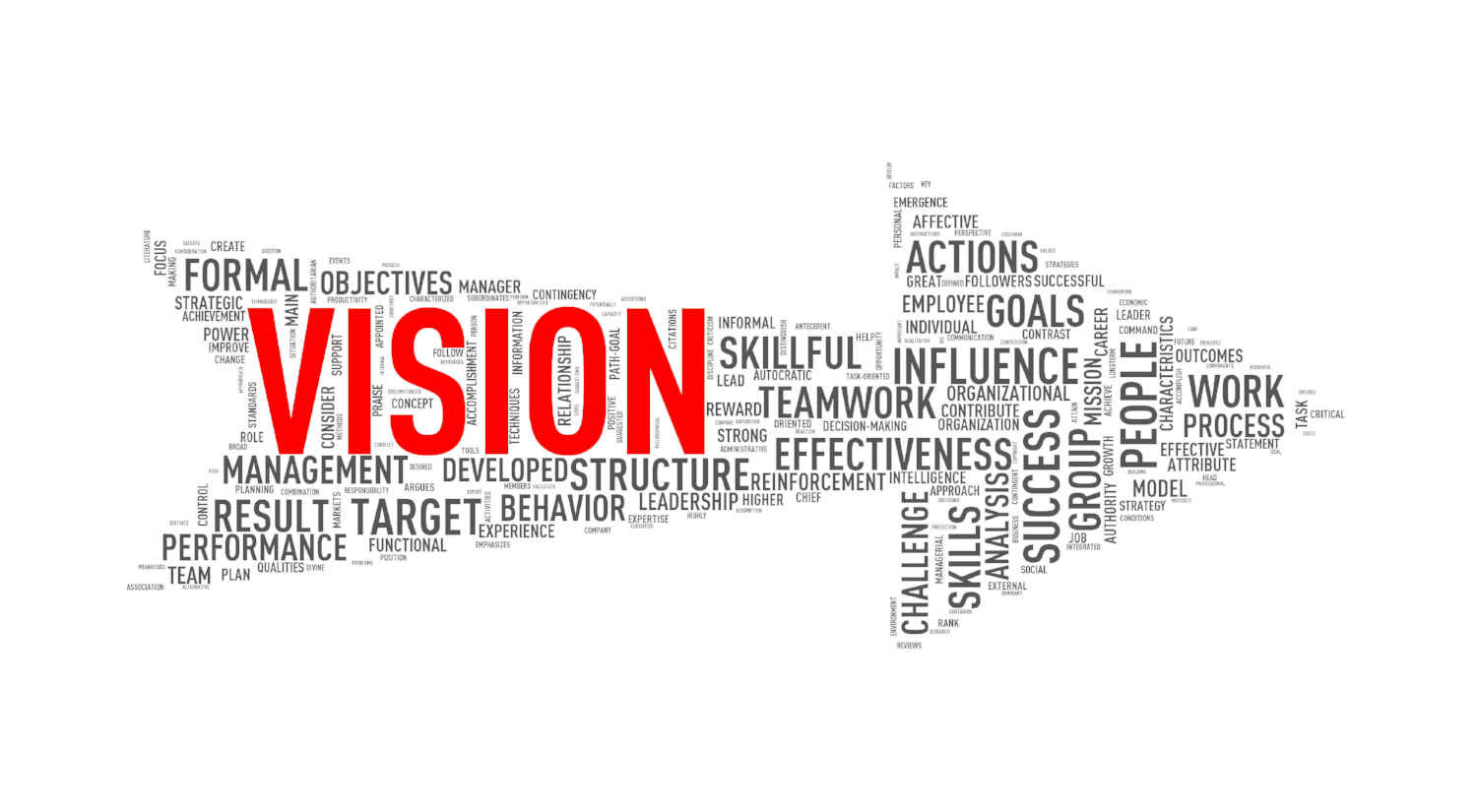 team work equals successful seo team work and vision
